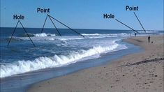 Chunking Bunker for Striped Bass - A Mobile Approach Surf Fishing Tips, Saltwater Fishing Gear, Saltwater Flies, Fishing Rigs, Sea Fishing, Trout Fishing, Fishing Stuff, Fishing Knots, Fishing Australia