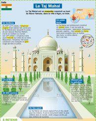 Fiche exposés : Le Taj Mahal