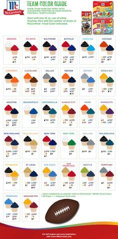 food color guide - Romeo.landinez.co