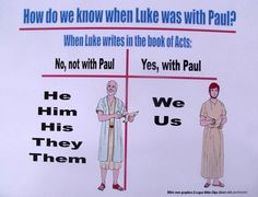 Luke was traveling with Paul when it says we or us in the book of Acts printable