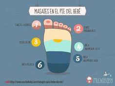 Masajes para bebé: ayúdalo a dormir