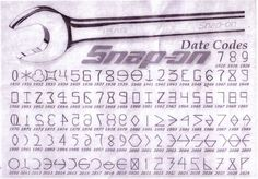 Snap On Date Codes