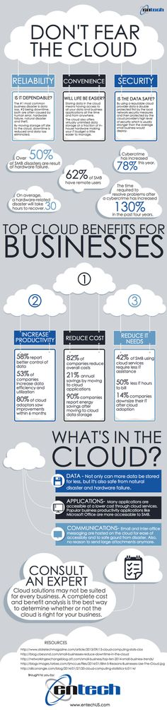 Don't fear the cloud #infografia #infographic