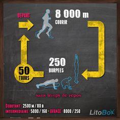 Entraînement extrême de CrossFit pour booster la cardio au max : super simple et efficace (n'oubliez pas de lire le commentaire sur le site)