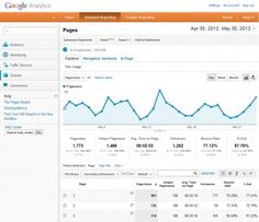 An easy Google Analytics Guide by Ekcetera. This is a good and fairly comprehensive guide that goes over key terms and the most common uses of Google Analytics. 3.5/5