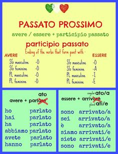 Learning Italian - Italian past tense