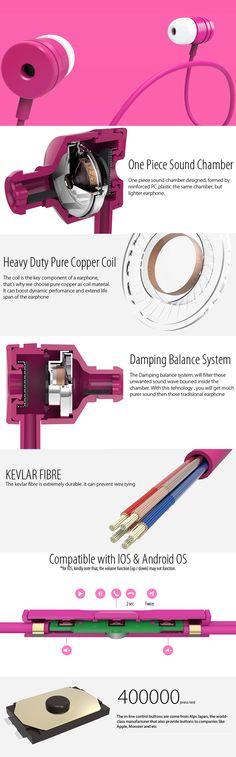 Xiaomi Fresh Color Piston In-Ear Earphone 100% Pure Copper Coil Headset - Purple