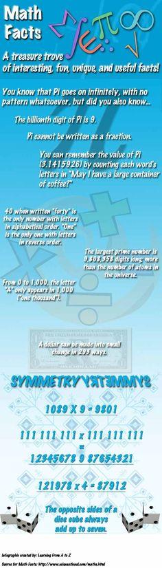 Math Fact Flip
