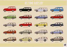 Wagons ho! Volvo wagon (estate) history.: