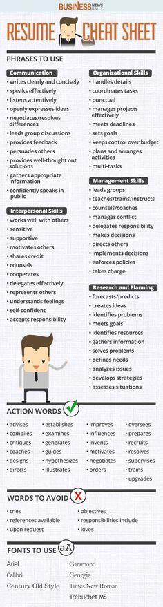 Infographic : Infographic : Infographic : Resume Cheat Sheet Work Business  Job Interview Infog