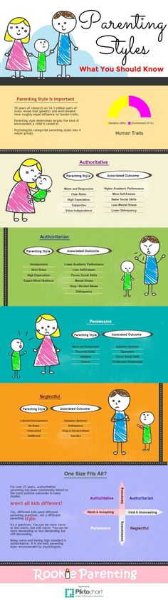 What Is Your Parenting Style And Why Does It Matter?