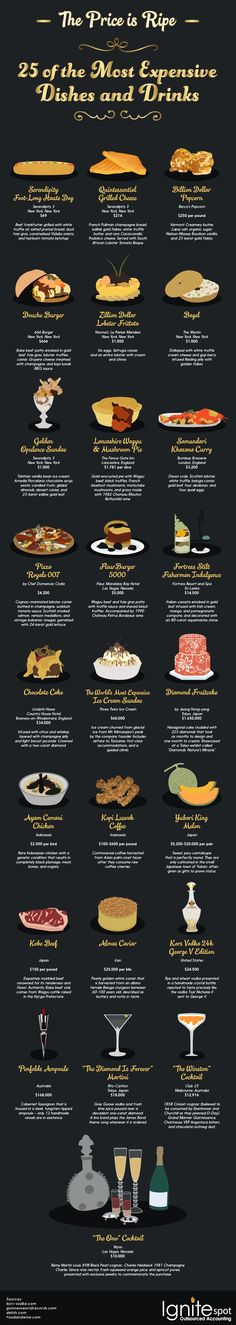 The Price is Ripe: 25 of the Most Expensive Dishes and Drinks #Infographic #Food