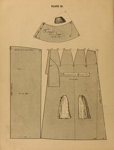Foundation skirt pattern. 1890 - 1892 The cutters' practical guide to the cutting of ladies' garments by Vincent, W. D. F.