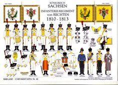 Saxony; Infantry Regt. von Rechten 1810-13