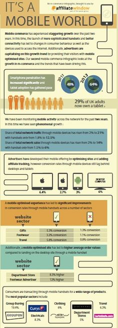It's a Mobile World – Infographic