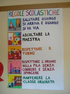 "le regole in classe: SI IMPERSONALE (si + verbi ""arrivare"" e ""andare"" alla 3a pers. singolare) First Day Of School Pictures, 1st Day Of School, Primary School, Classroom Organisation, Classroom Management, Classroom Board, Italian Language, Learning Italian, Language Activities"