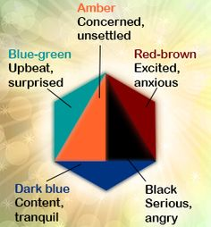 Color Moods Meanings mood ring colour meanings | randoms | pinterest | color meanings