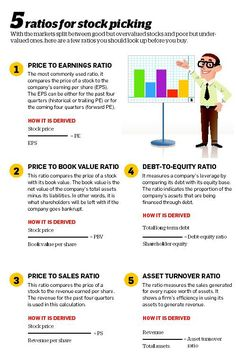 5 ratios for stock picking
