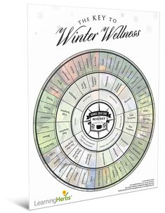 Download the Key to Winter Wellness — LearningHerbs