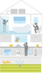 different images of water use in the home