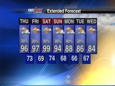 July 4: 7-Day Forecast