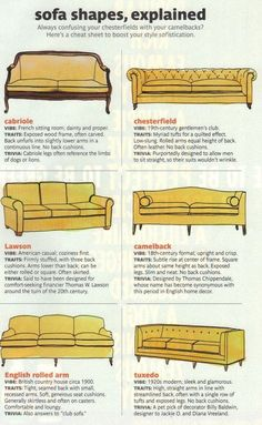 Sofa Shapes and Their Names | These Diagrams Are Everything You Need To Decorate Your Home