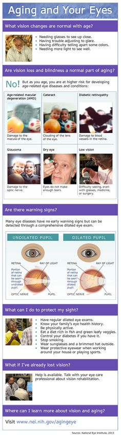 Download this infographic about age-related eye diseases and conditions and what older adults can do to protect their vision.