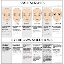 Types of eyebrow shapes more information types of eyebrow shapes ccuart Gallery