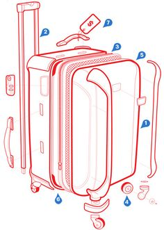 Fit for Flight: How to Choose a Durable Suitcase