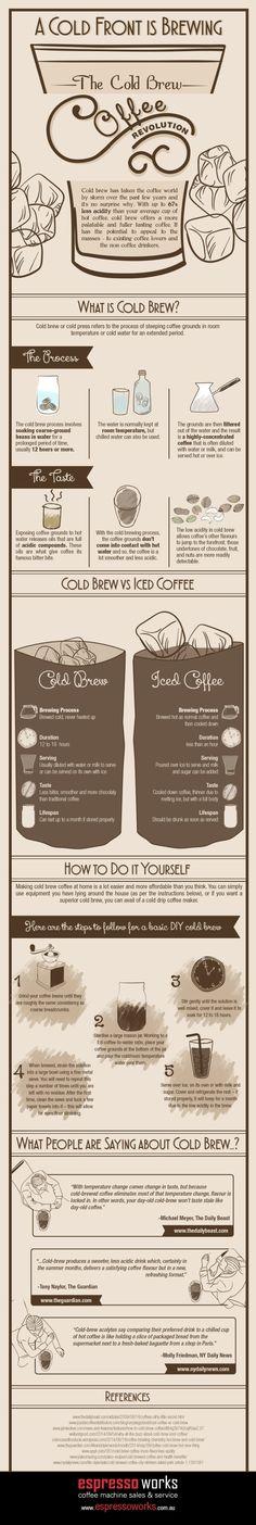 The Cold #Brew #Coffee Revolution