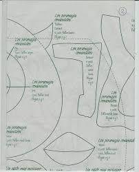Resultado de imagen para moldes de muñecas en tela toalla Diagram, Map, Mexico, Ideas, Tela, Throw Pillows, Feltro, Felt Flowers, Christmas Mugs