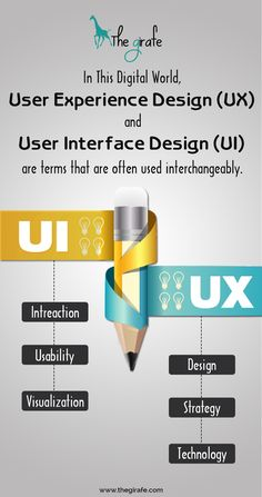The Girafe infotisements is one of the best and Top Web Development Company in Chandigarh and web design company in chandigarh and india. Web Design Services, Web Design Company, Website Development Company, Software Development, Logo Designing, Seo Sem, User Experience Design, Brand Management, Best Web Design