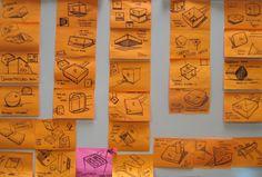 Diagramas de proyectos con Notas Post-it®