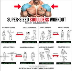 Shoulder Workout | Posted by: AdvancedWeightLossTips.com