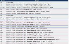 Si quieres saber cómo nos fue el 30/12 con Zcode mira estas apuestas, realizadas con las predicciones del sistema. Ingresa y comienza a ganar www.newsystem.me/... #Pronosticosdeportivos #prediccionesdeportivas #deportes #apuestas #loteria #Sportbooks #gambling #College #NHL #Soccer #NFL #Europe #Futbol #NAACF #NBA #apuestas #futbol #tipster #tips #free #Sports #deportivas #tenis #picks #betting #pronosticos #dinero #ganar #bets #football #baloncesto #apuestasdeportivas #NFL #college #h...