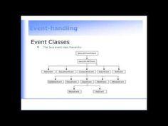Best JAVA course Training in Chennai | Metaforum Technologies