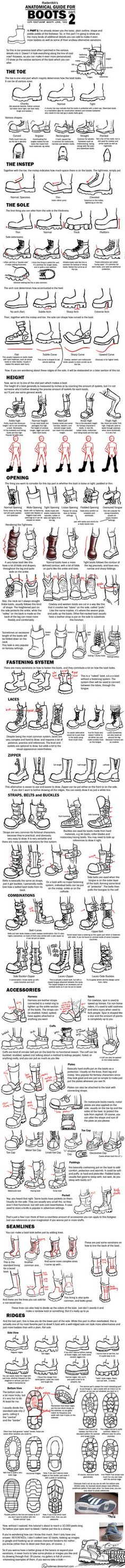 RadenWA's Anatomical Guide to Boots