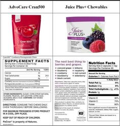AdvoCare Cran 500 vs Juice Plus+ Vineyard Blend Chewables - Supplement Facts vs Nutrition Facts...Juice Plus+ IS Whole Food You don't have to keep juice plus+ away from kids:)