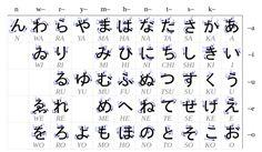 OK, débuter en japonais c'est apprendre ça. Et c'est tout sauf évident. | 12 trucs faciles quand on apprend le japonais (si, si)