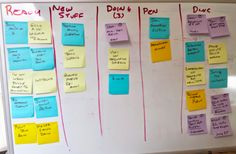Keep your Personal Kanban from holding onto aging tasks. Add a NEW STUFF Column. #DesignPattern