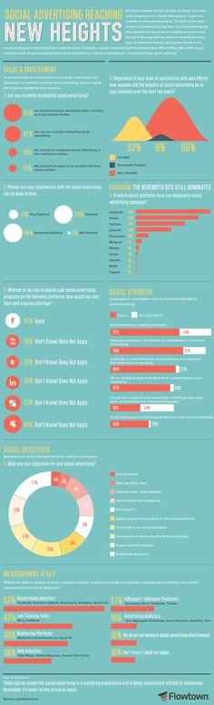 publicite-reseaux-sociaux-infographie
