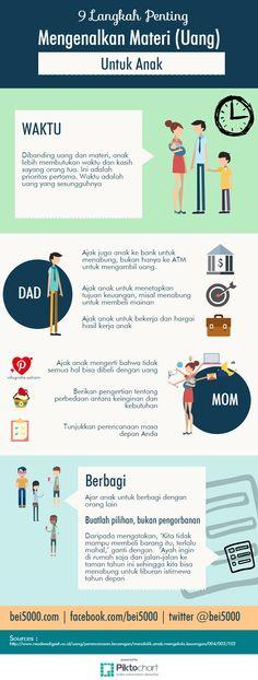 Mengenalkan Uang Pada Anak