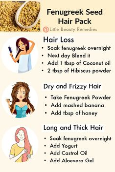 Fenugreek Hair Mask For Hair Growth, Hairfall , Dandruff ,Dry and Damage Hair Hair Mask For Growth, Hair Remedies For Growth, Hair Loss Remedies, Tips For Hair Growth, Tips For Thick Hair, Healthy Hair Remedies, Hair Mask For Dandruff, Diy Hair Mask, Hair Mask For Damaged Hair