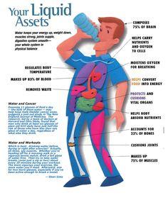 Healthy Water: Your Liquid  Assets