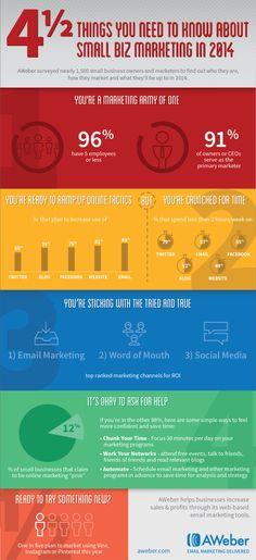 Cuatro cosas y media que deberías saber sobre #marketingdigital si tienes una #pyme http://ecommerceymarketing.wordpress.com/2014/02/05/infografia-marketing-digital-online-pymes-pequenas-empresas/