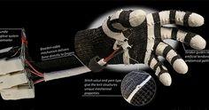 Exo-skin Soft Haptic Exoskeletal Interface - Expressive & Creative Interaction Technologies Center