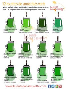 recettes_smoothies_verts                                                       …