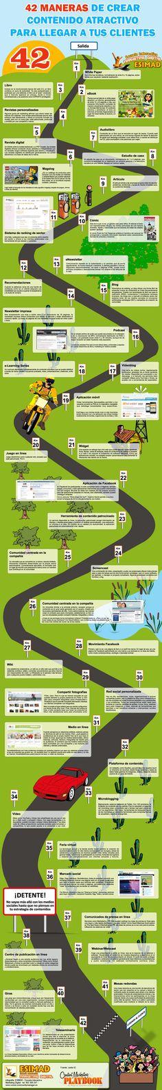 Infografía en español que muestra 42 Maneras de crear contenido atractivo para llegar a tus clientes