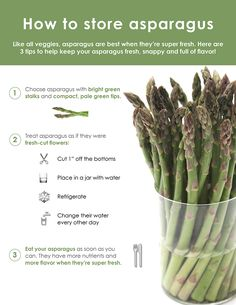 How to store asparagus - Infographic @foodandstyle