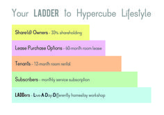 Your LADDER to Hypercube Lifestyle